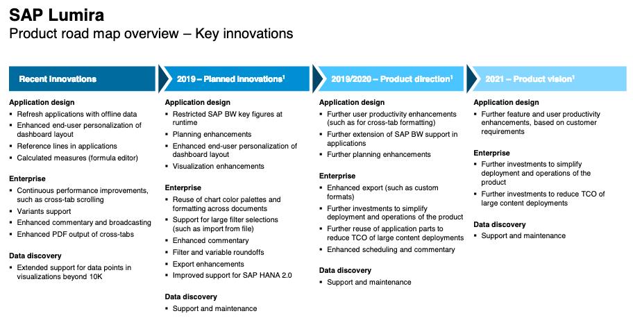 Application Design – Interdobs